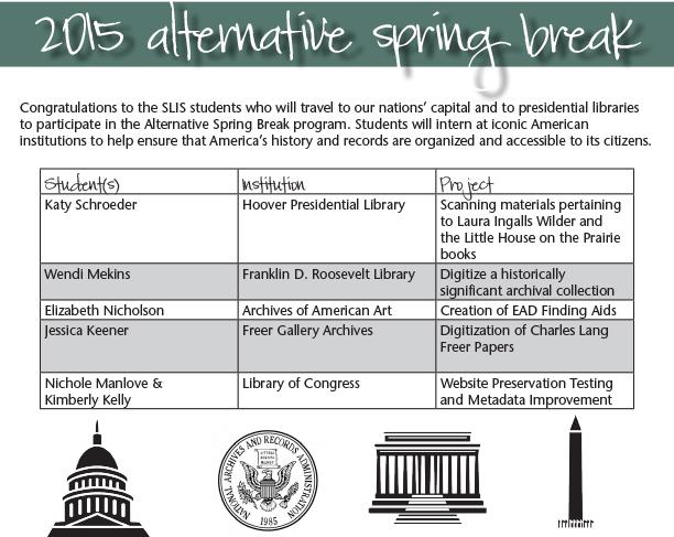 Alternative Spring Break Students